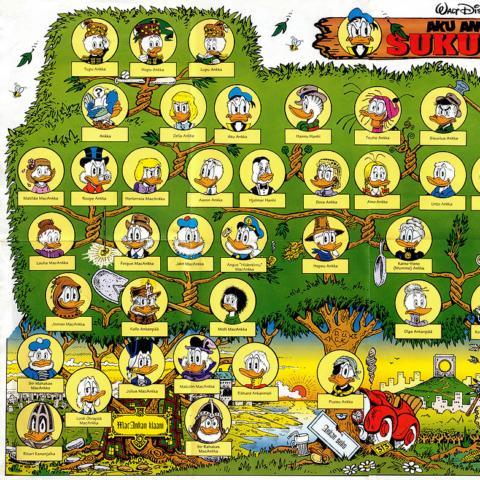 create my family tree
